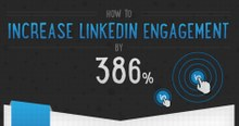 How to Increase Your LinkedIn Engagement by 386%